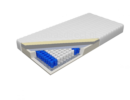 7 Zone Pocketvering matras Luxe