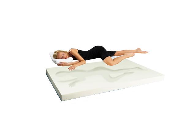 Nasa traagschuim matras 90x200 wit direct online bestellen?